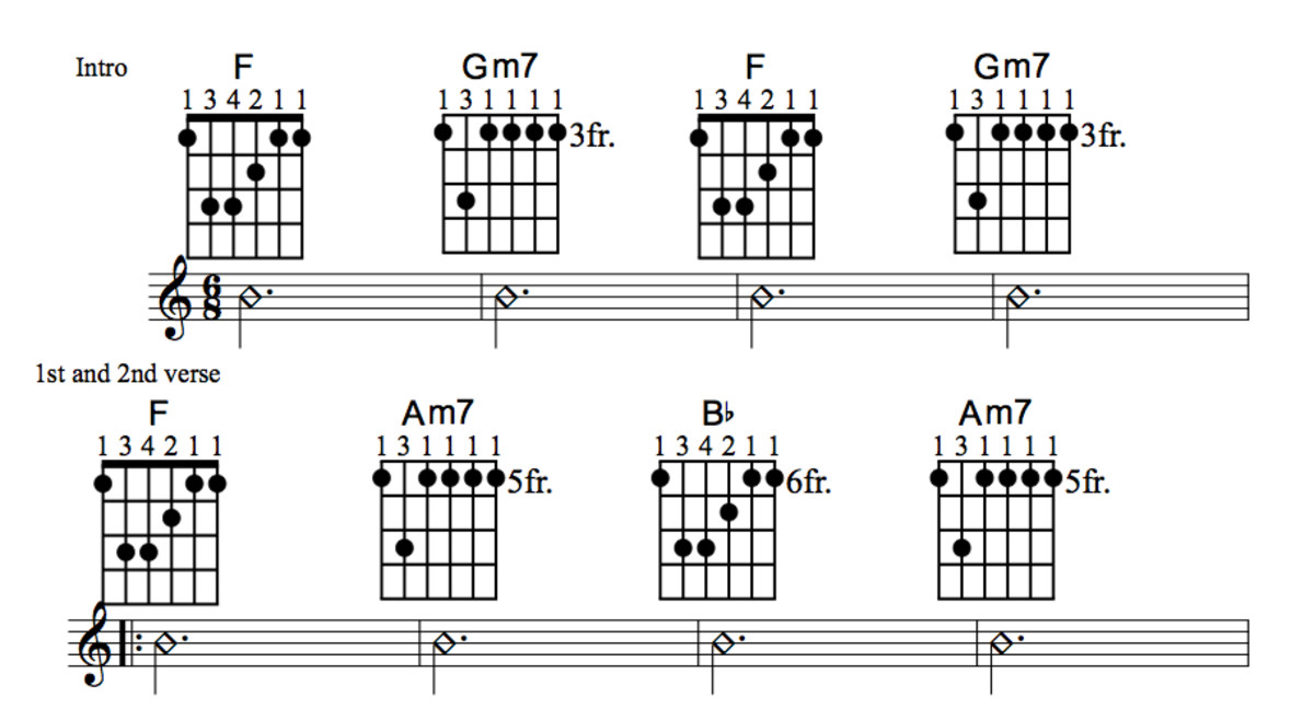 what-a-wonderful-world-chord-chart-arpeggios-and-melody-line