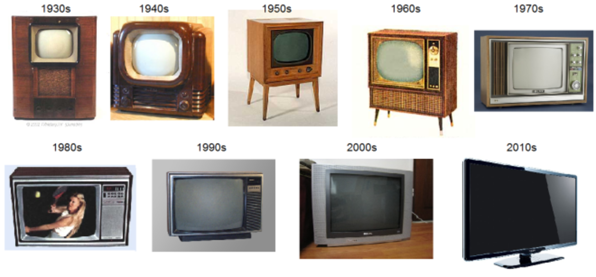 The evolution of television sets.
