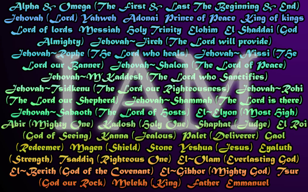 Is JESUS The NAME of GOD?