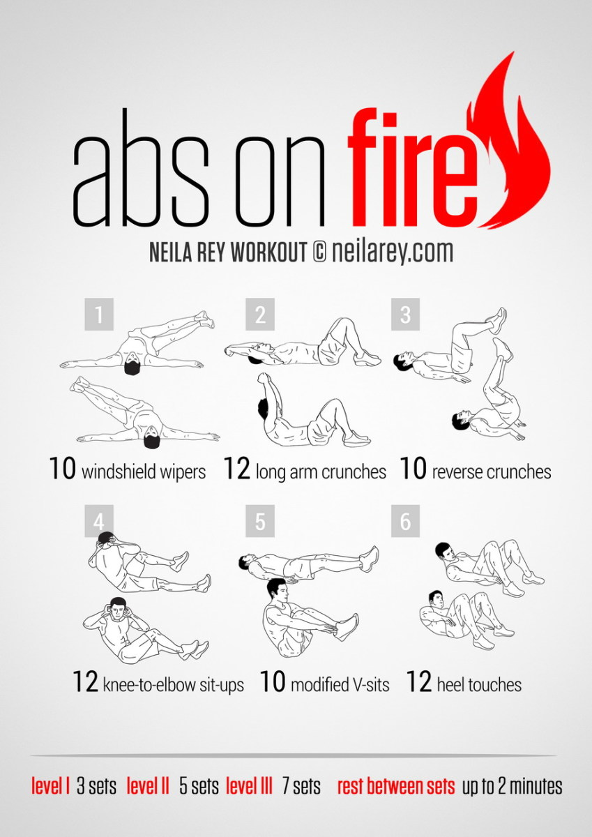 Abs on Fire Exercise Poster - No Equipment Needed