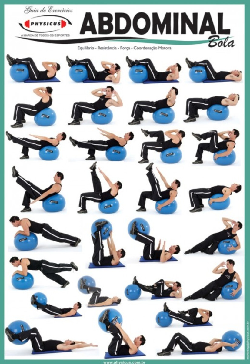 Balance Ball Abdominal Exercise Poster