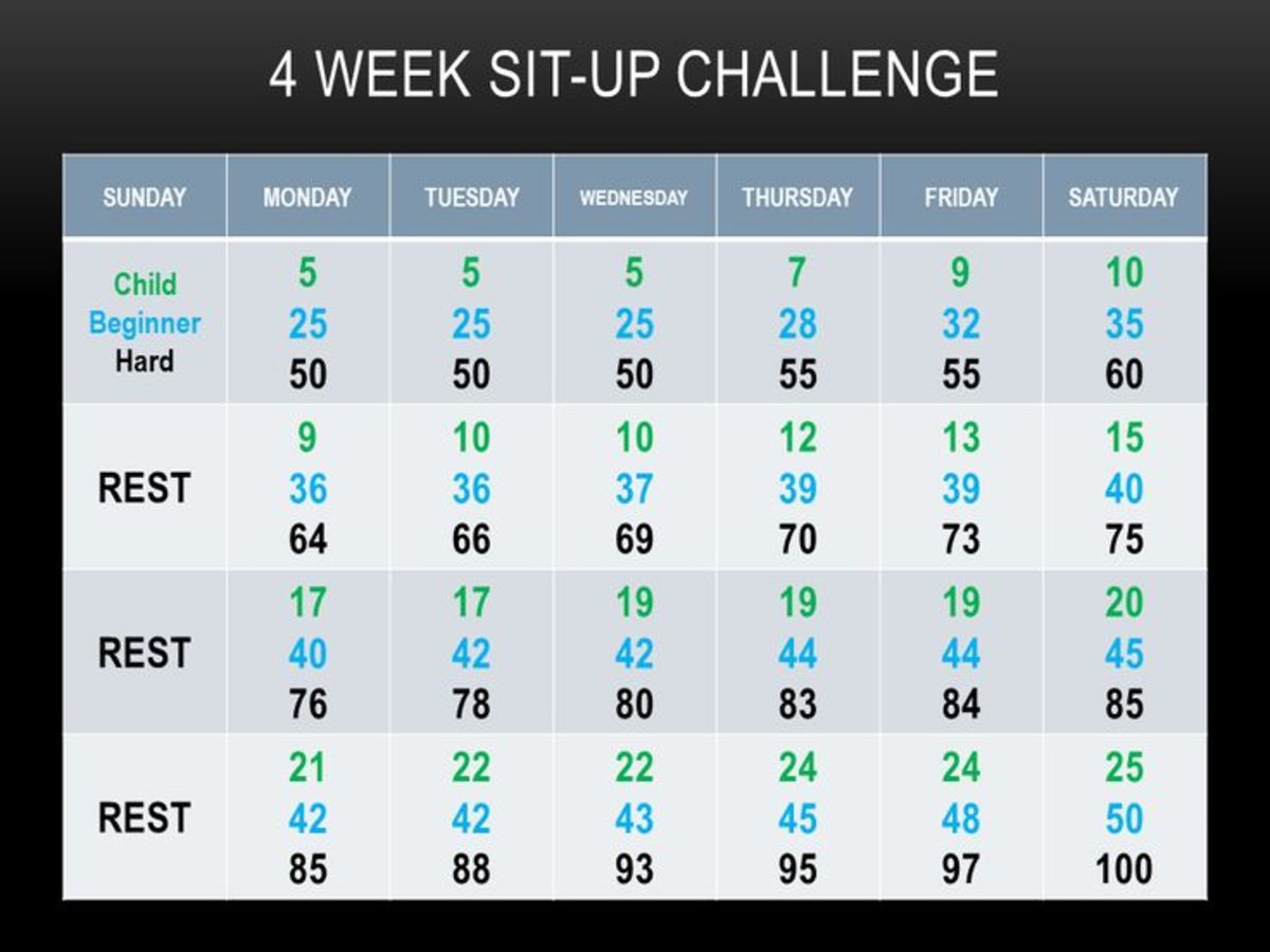 4 week sit-up challenge poster with week by week progression of exercise repetitions