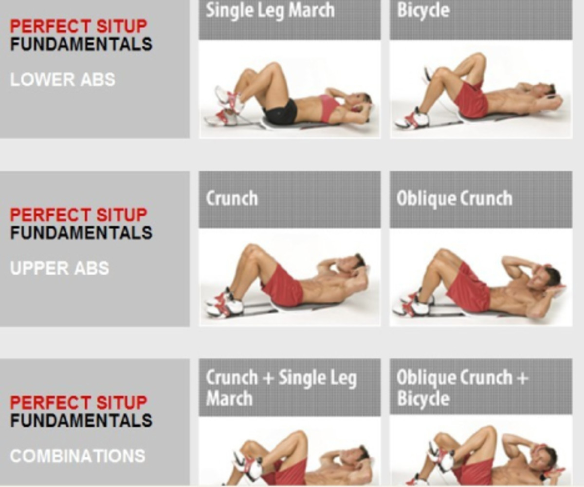 Poster showcasing 6 sit-up fundamentals detailing exercises for upper, lower and combination target toning core training including the oblique crunch