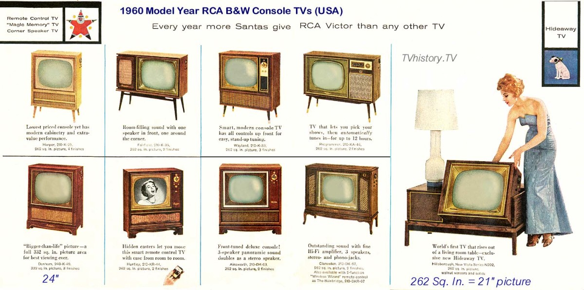 "In 1960 RCA Victor's 21"" black & white console cost $268 and financed for $10 per month, an affordable choice for American households"