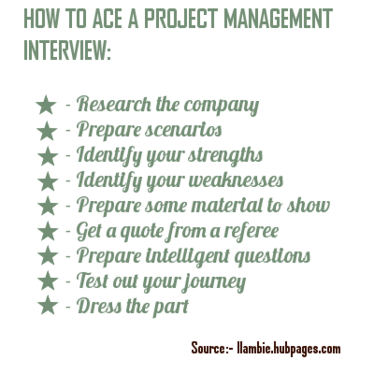 how to ace a project management interview hubpages