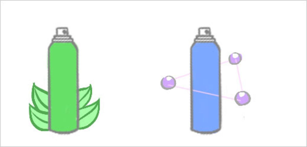 Industrial vs. Healthy Deodorants
