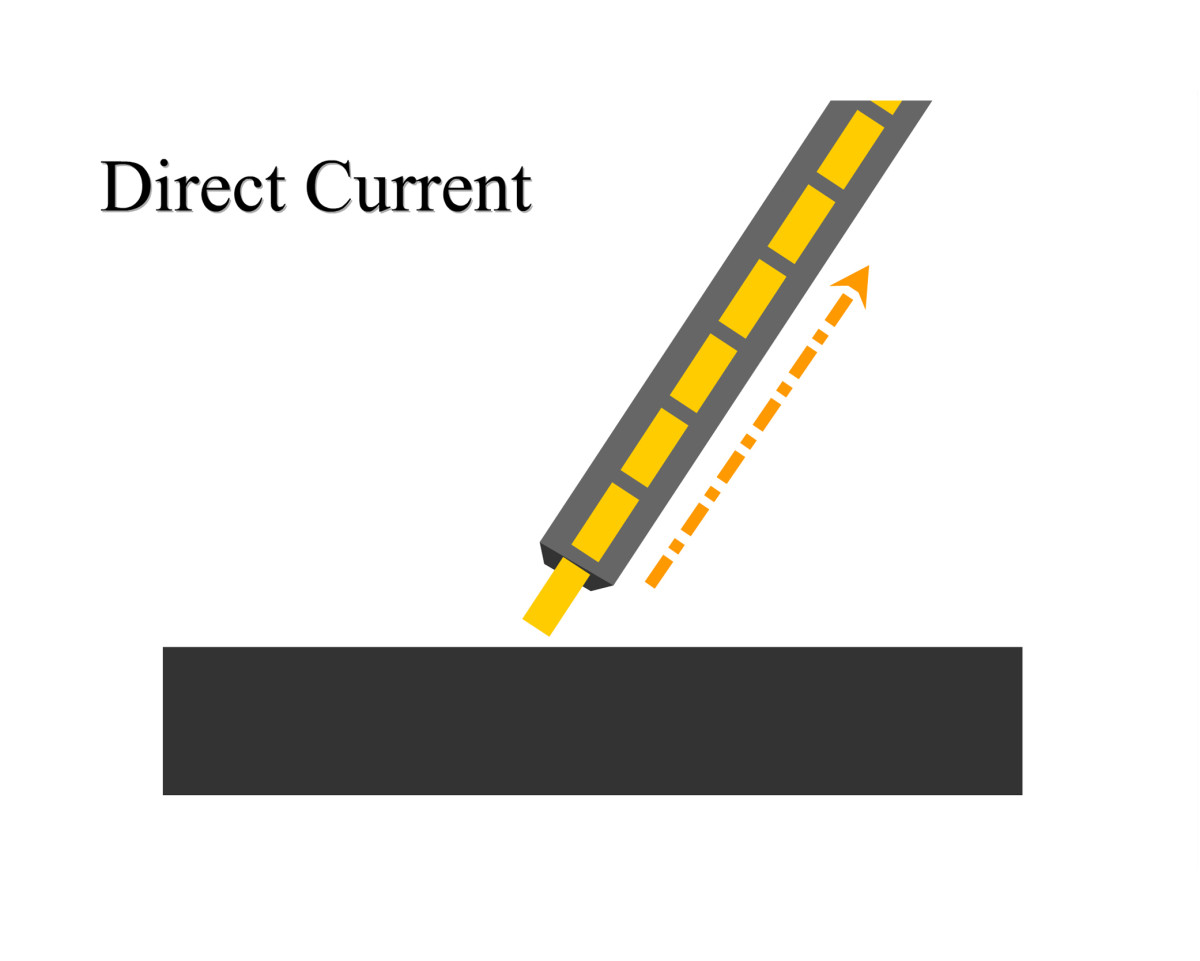 Direct Current (DC) flows in one direction. It can flows on one direction.