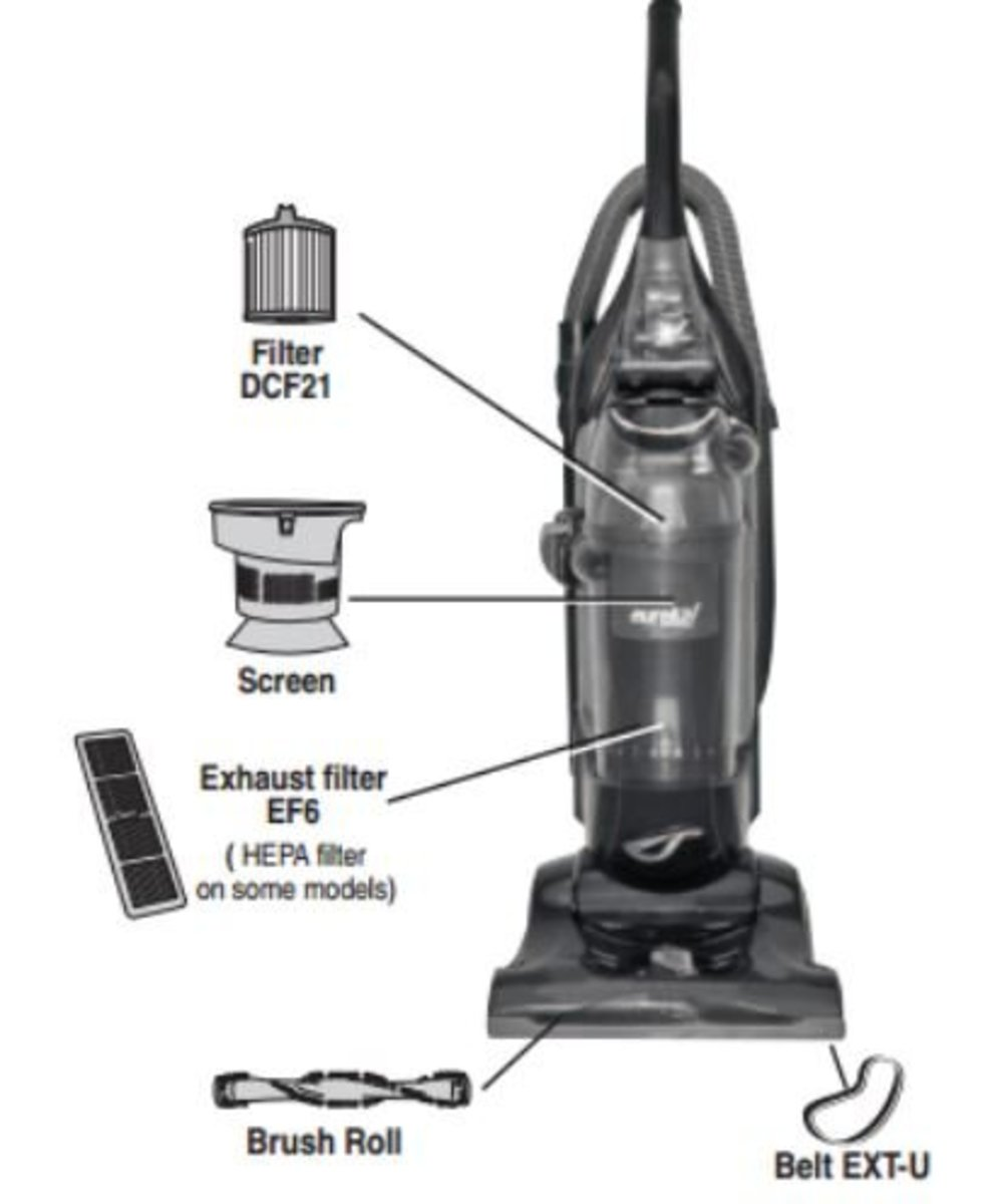 How To Assemble Amp Maintain Your Eureka Airspeed Vacuum