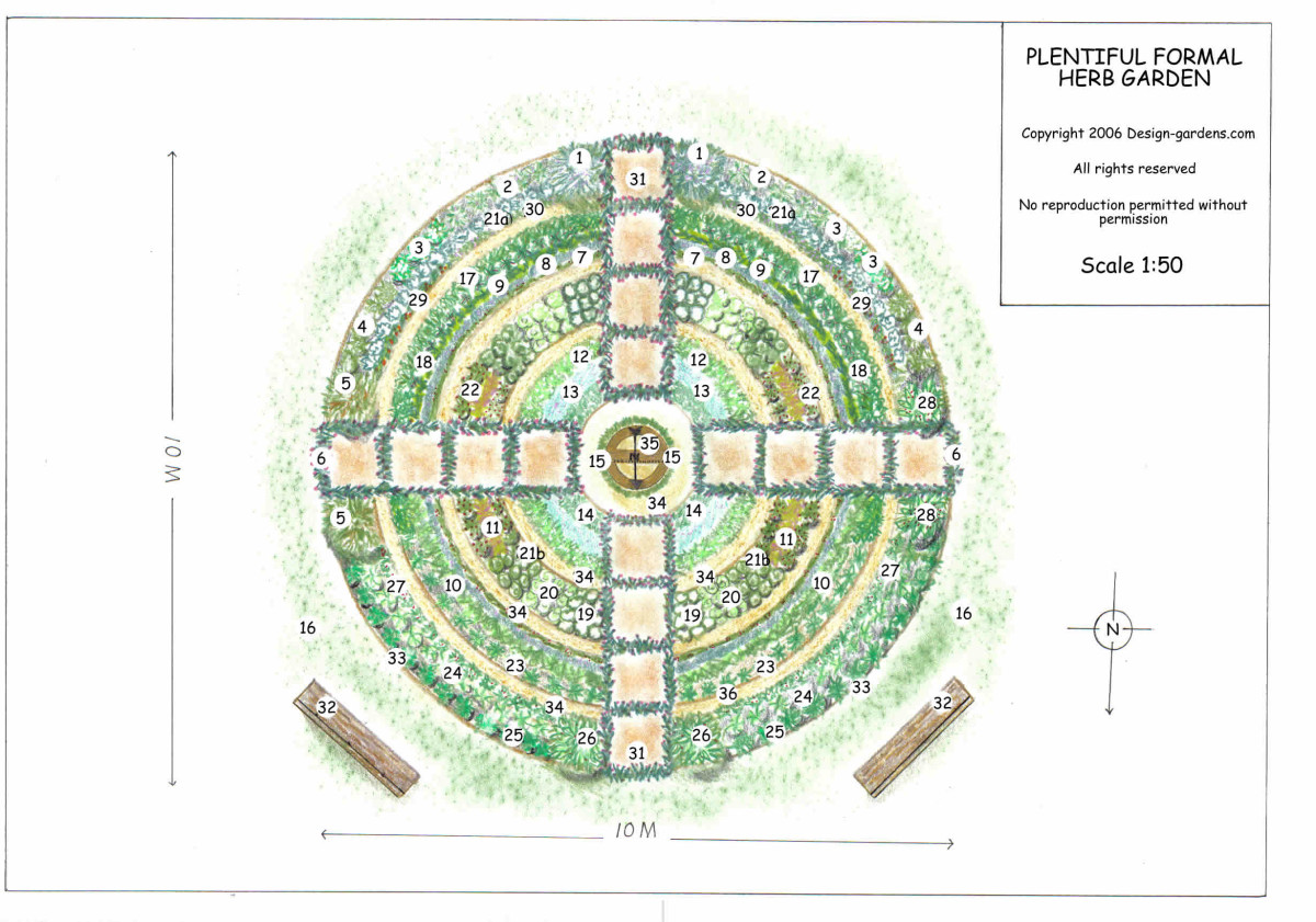 A circular herb garden layout.