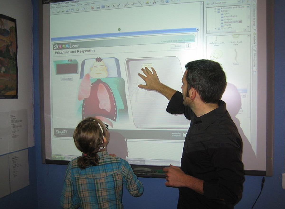 An electronic smartboard