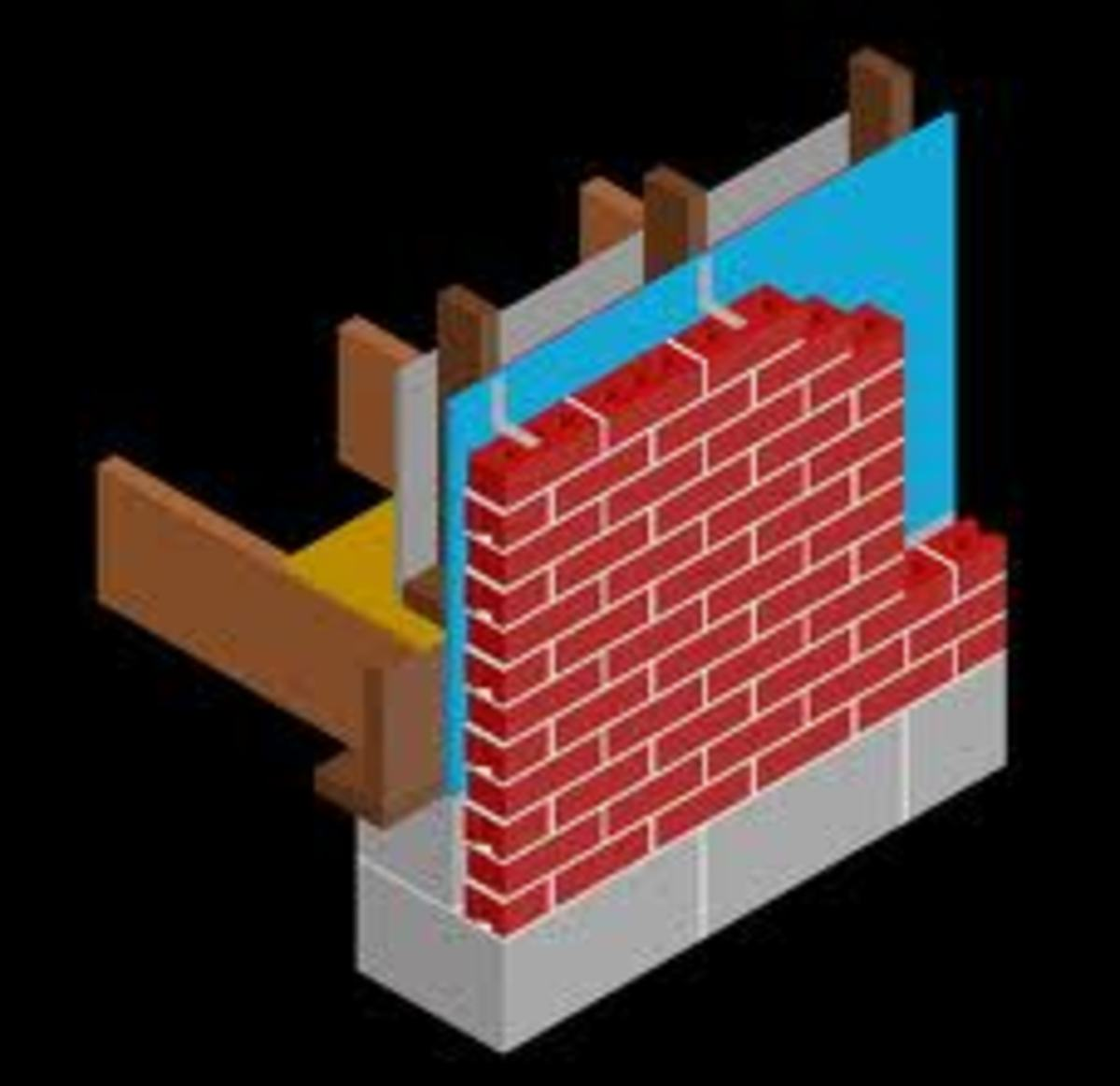 Some details how the brick veneer should be constructed, the timber frame has been insulated with building paper and also note the ties on top of the brick wall, they are nailed to the timber frame and then built in th brick joint.