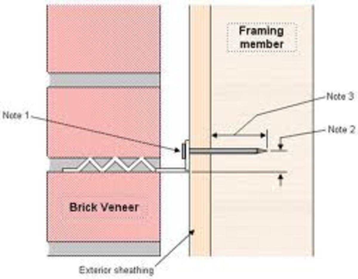 The brick veneer needs to be tied to the timber walls with galvanized steel brackets, there are several types of brackets, one is sown here in this photo.