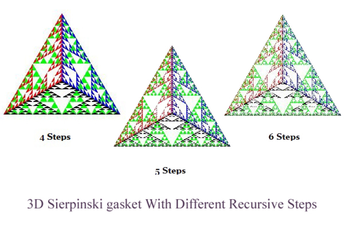 3D Sierpinski gasket output with different steps entered by user