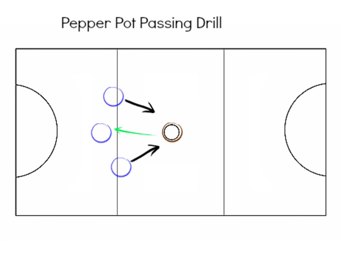 Pepper pot passing drill for kids