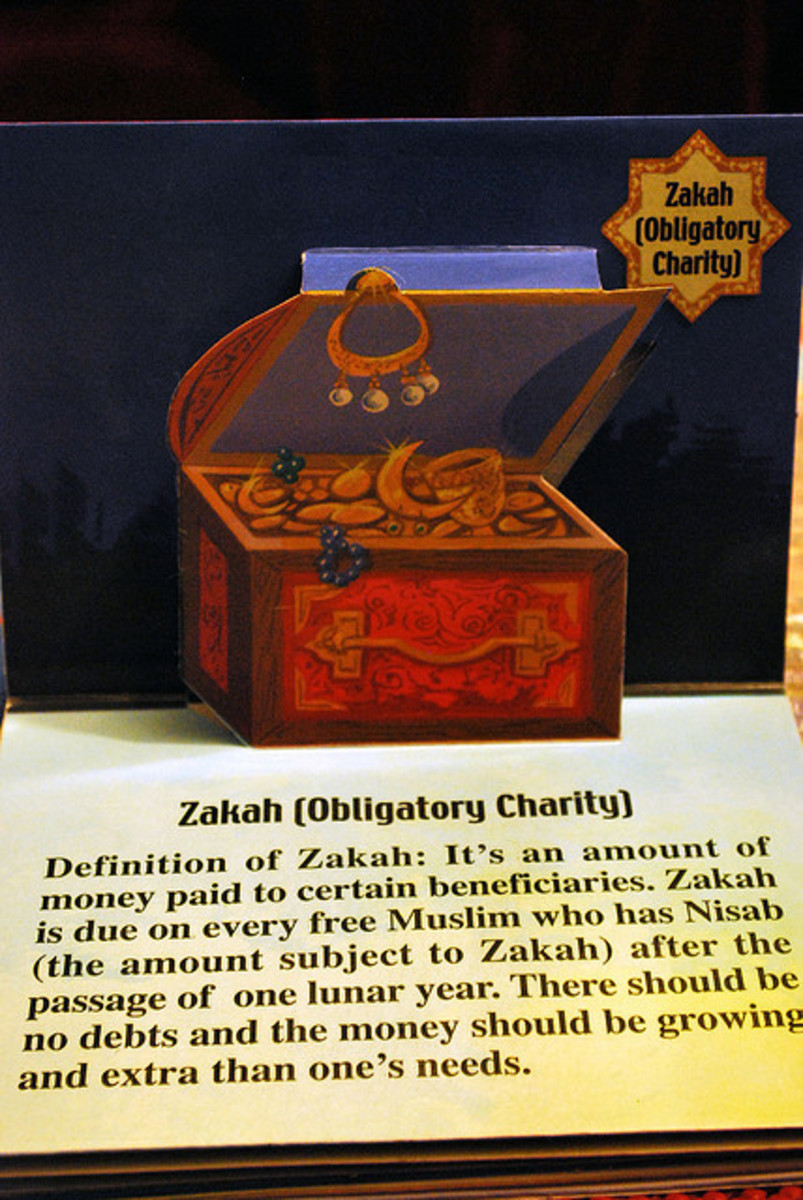 the-importance-of-zakat-charity-in-an-islamic-economy