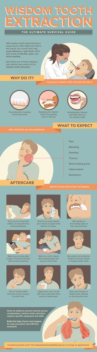 dental-procedures-for-great-oral-health