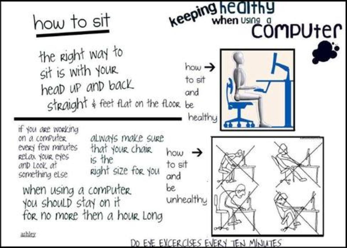 Safety Ergonomic Poster diagram showing how to sit at a computer work station