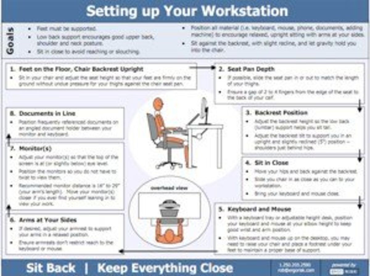 Ergonomics Made Simple Posters For Computer Work And