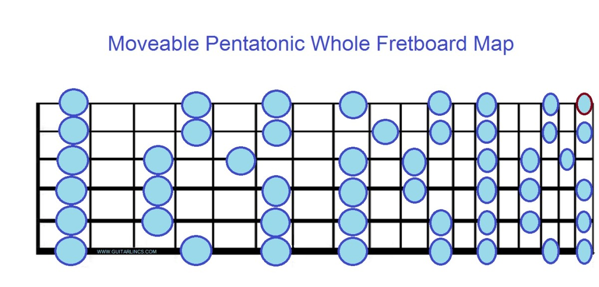 Combining all five positions of the pentatonic produces this whole fretboard map and this can be learned to facilitate lead guitar in any key.