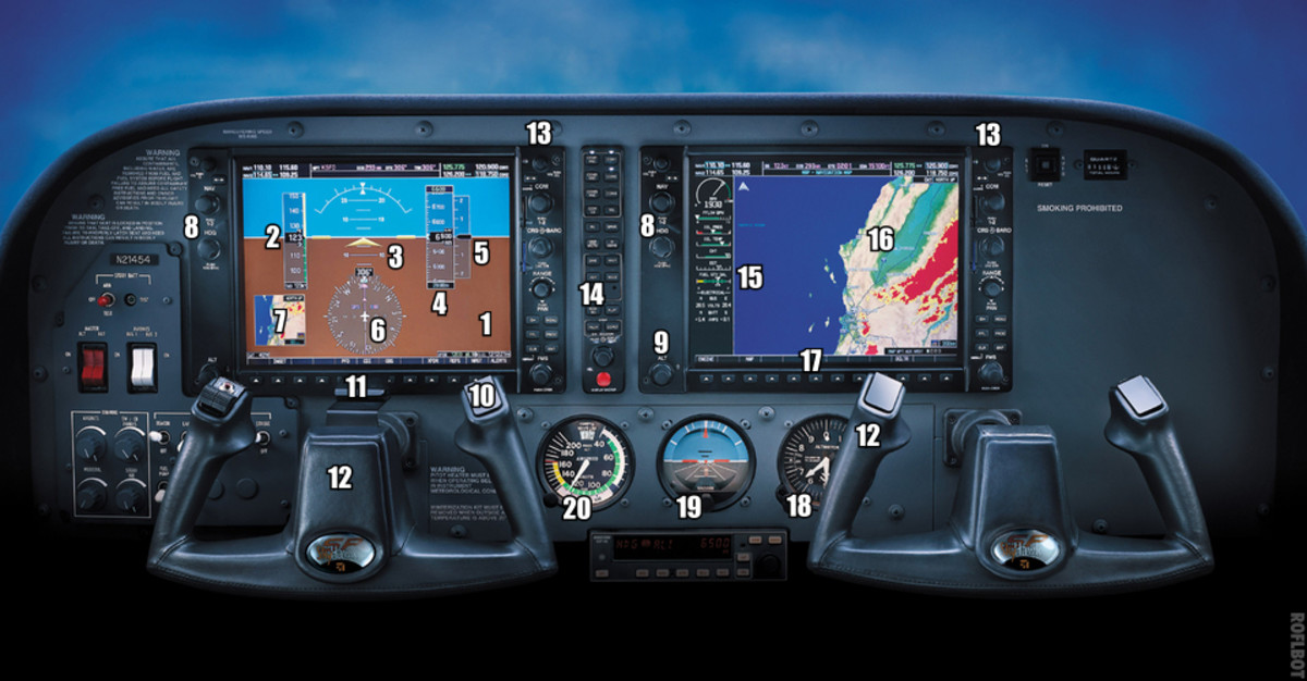 Cessna 172 skyhawk Garmin G1000 glass cockpit is used by many flight schools