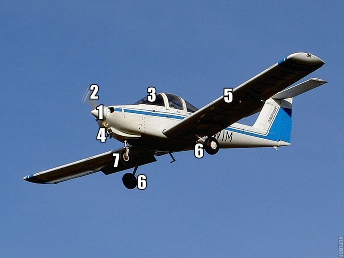 A guide to some basic components of light aircraft 1