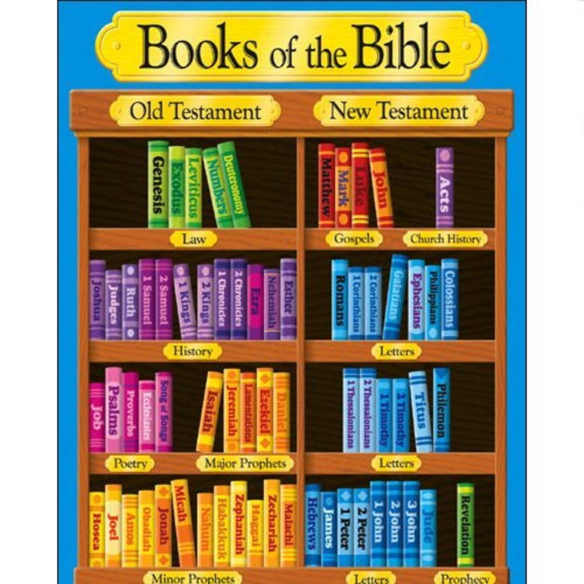 """The original authors did not conceived of a """"Bible."""""""