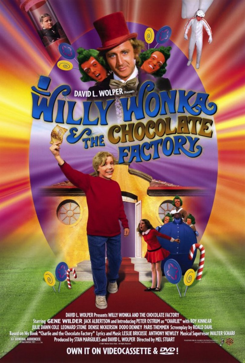 "DVD cover for ""Willy Wonka & The Chocolate Factory"""