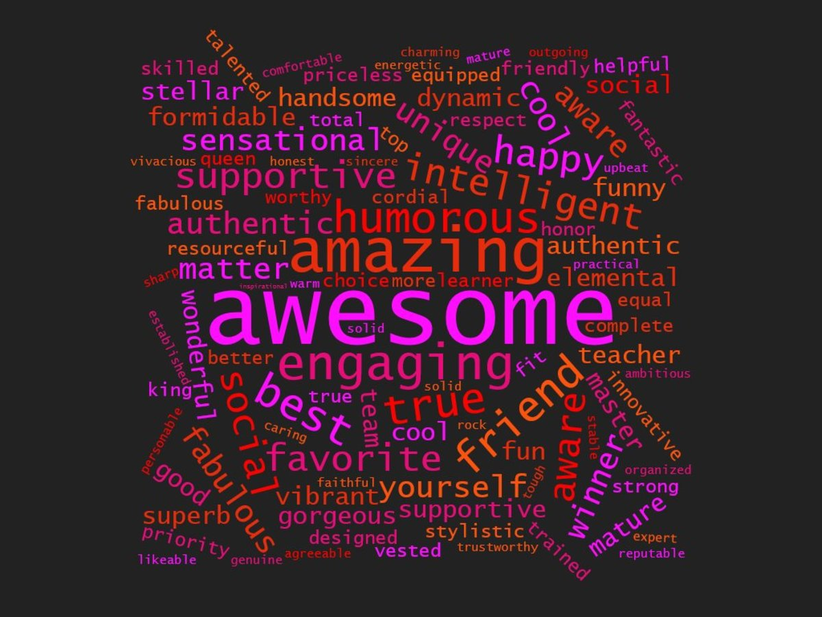 Positive Word Cloud