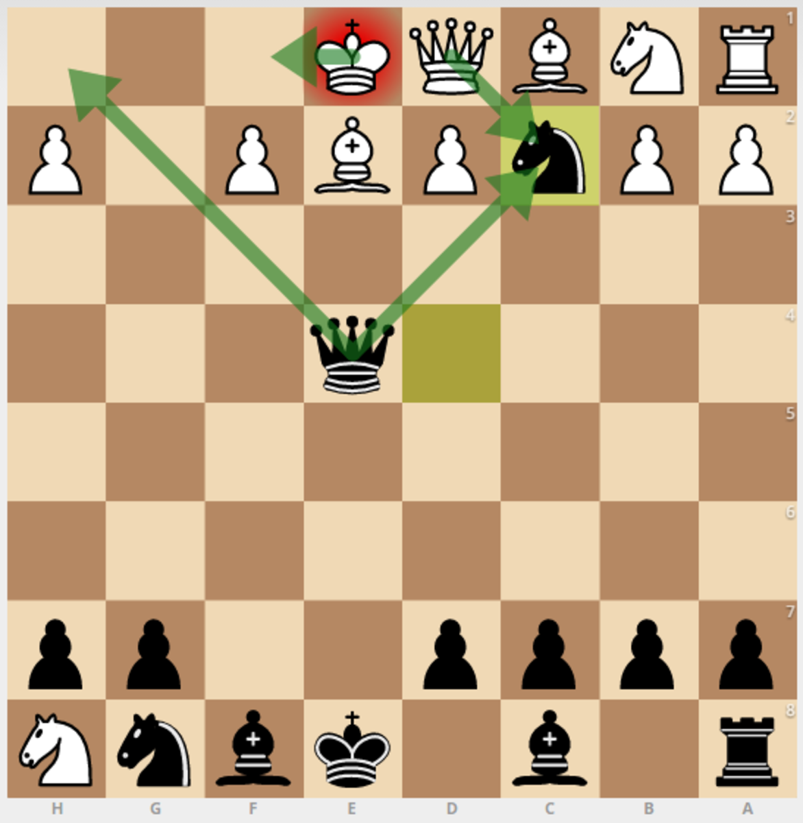2 options for white, Qxc2 or Kf1