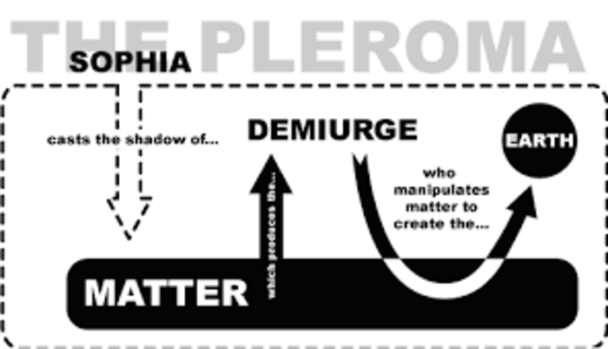 As above, so below. Sophia is our spirit, the demiurge is our Ego. The real task is to get them in line with each other, to work together, not against each other.