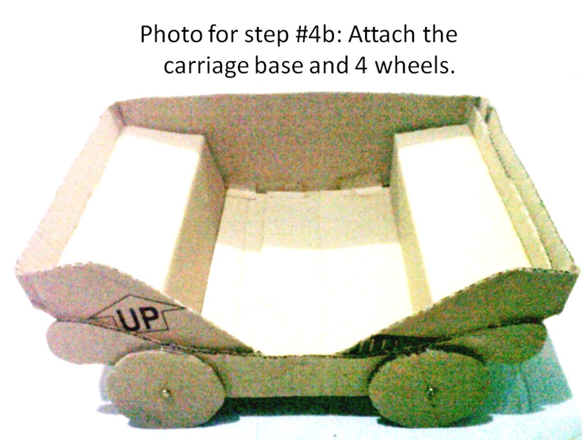 Carriage body with wheels
