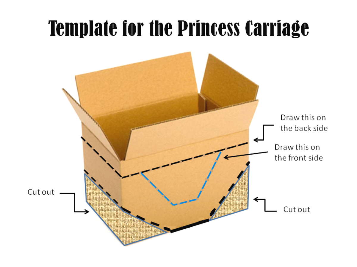 Template for the Princess Carriage