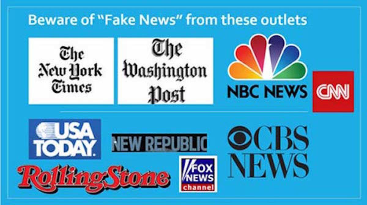 "The Complete Washington Post ""Fake News"" Website List"