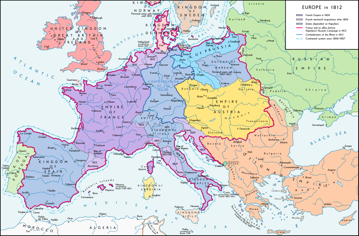 The general situation, showing the continental system.