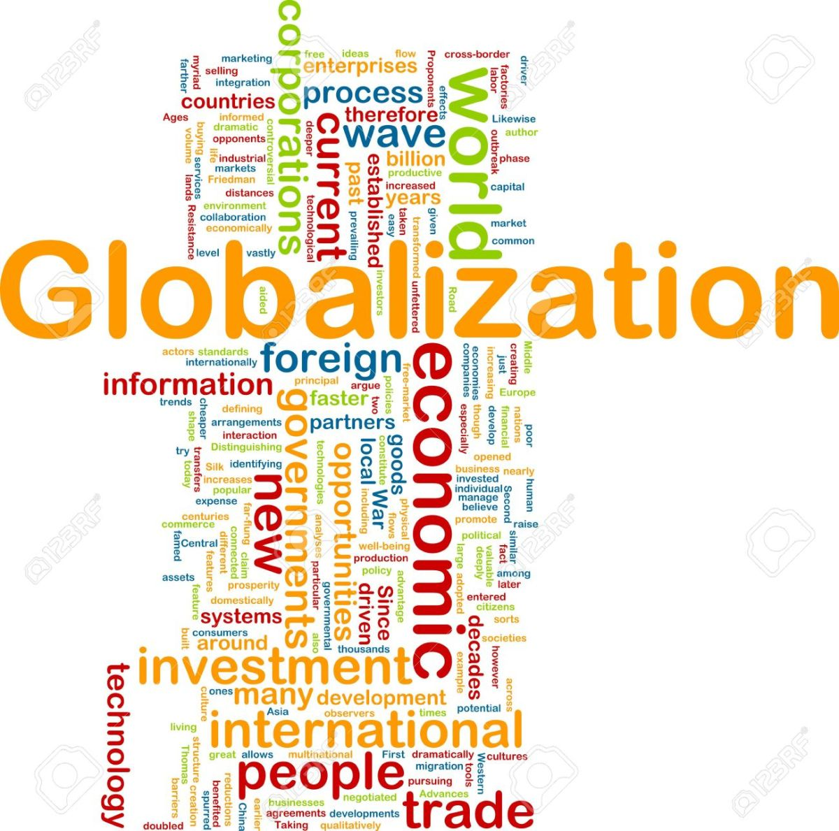 Globalisation: Definition, Characteristics and Factors Responsible for its Origin