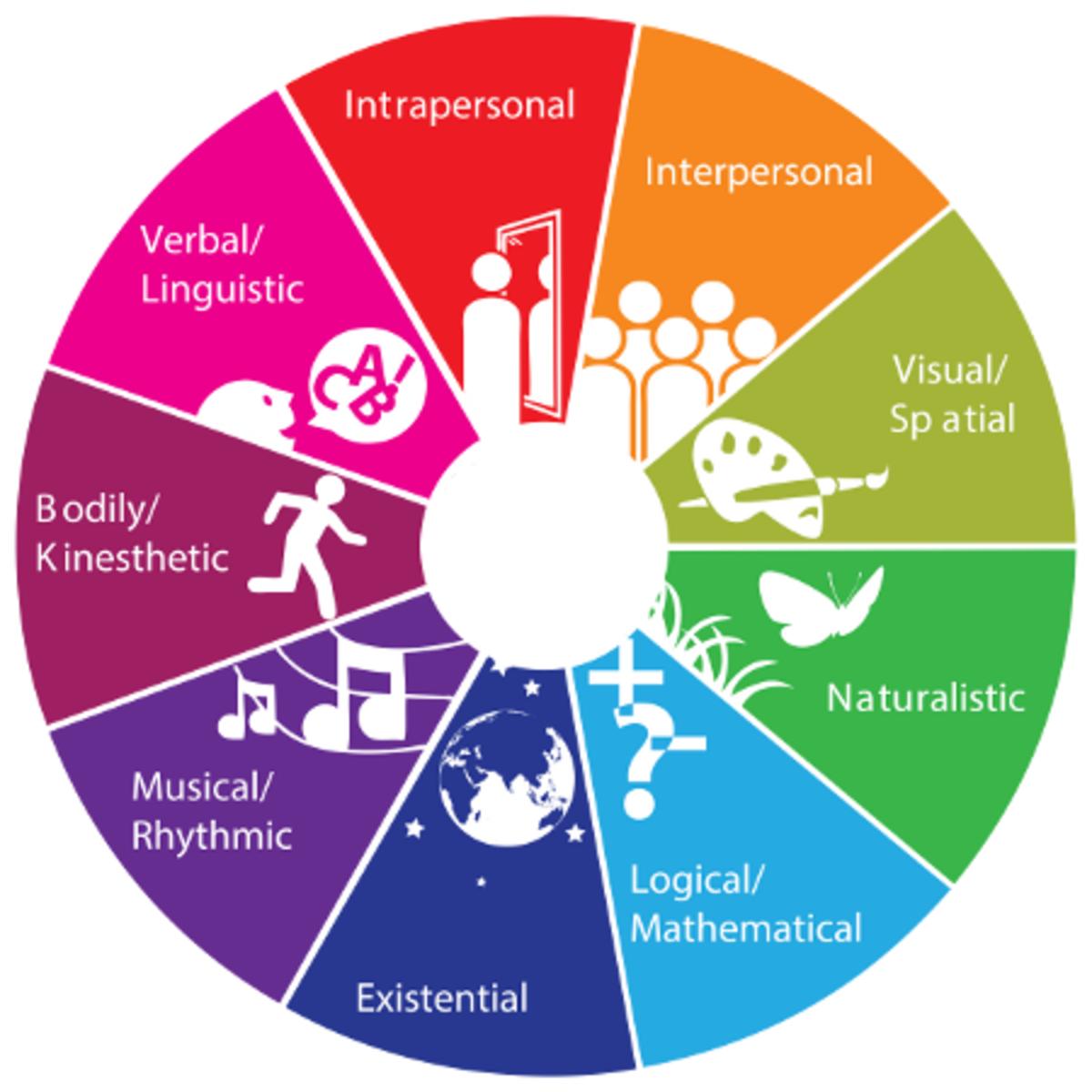 psychology-basics-cognition-intelligence