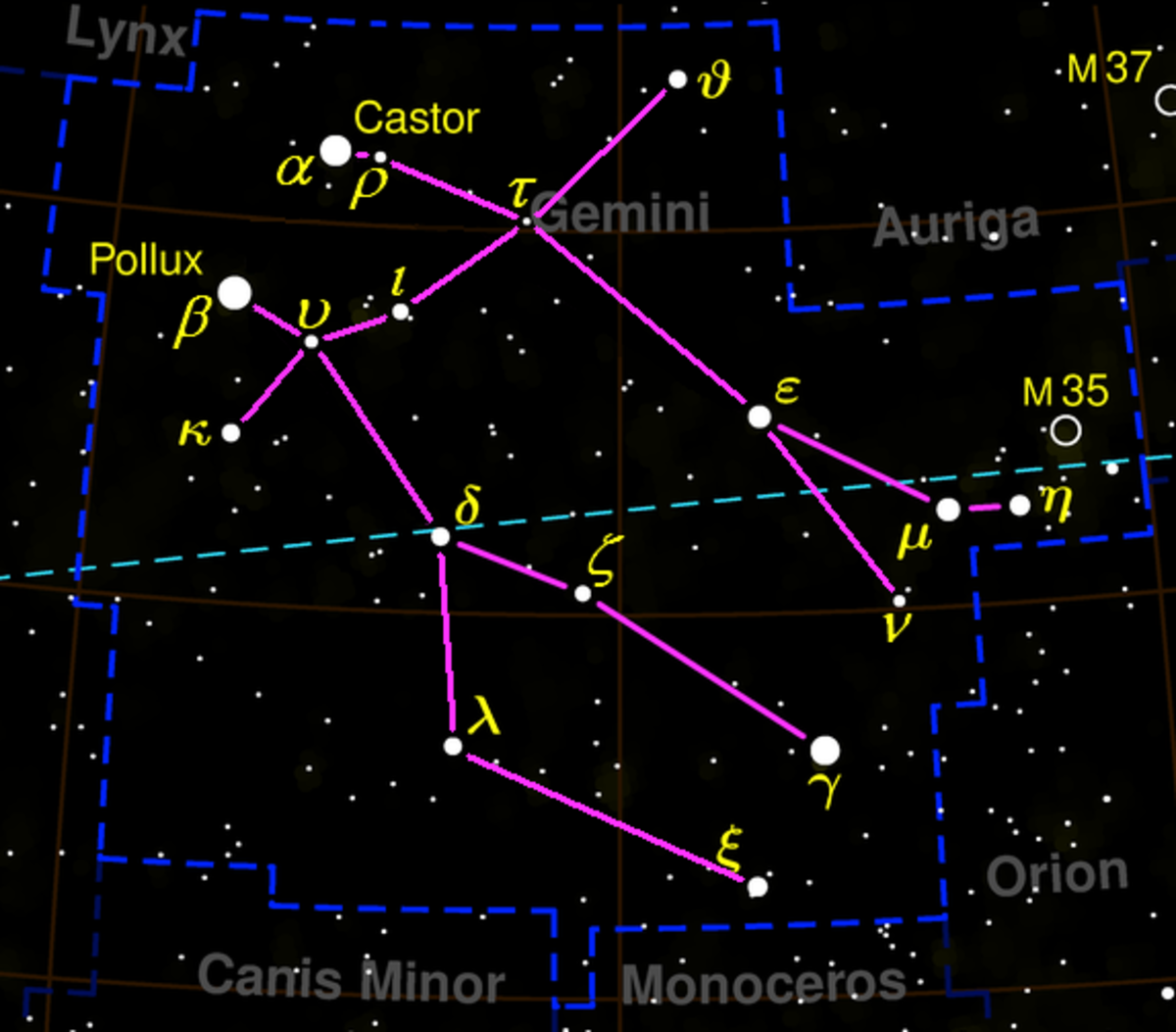 How to Identify the Constellation Gemini in the Sky