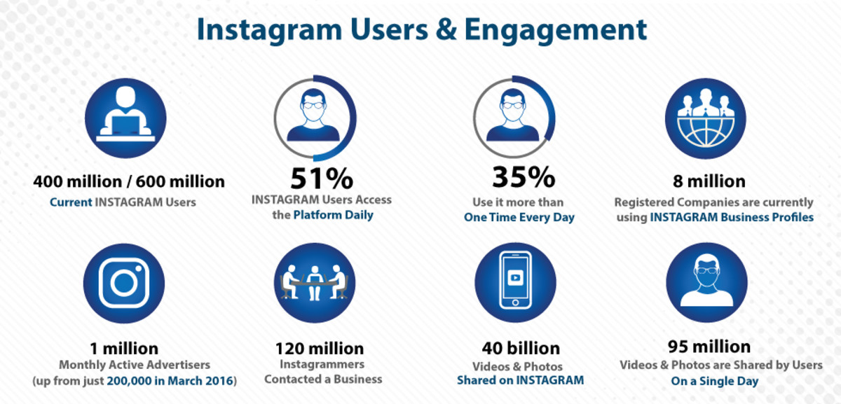15-ways-to-increase-engagement-rate-on-instagram