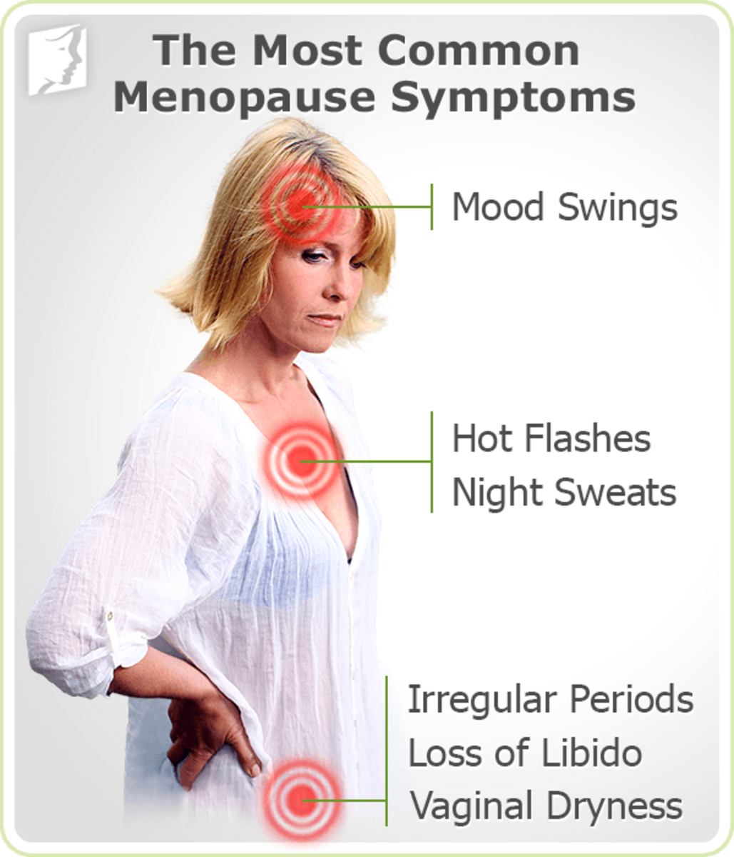 How Technology Can Help You With Menopause?
