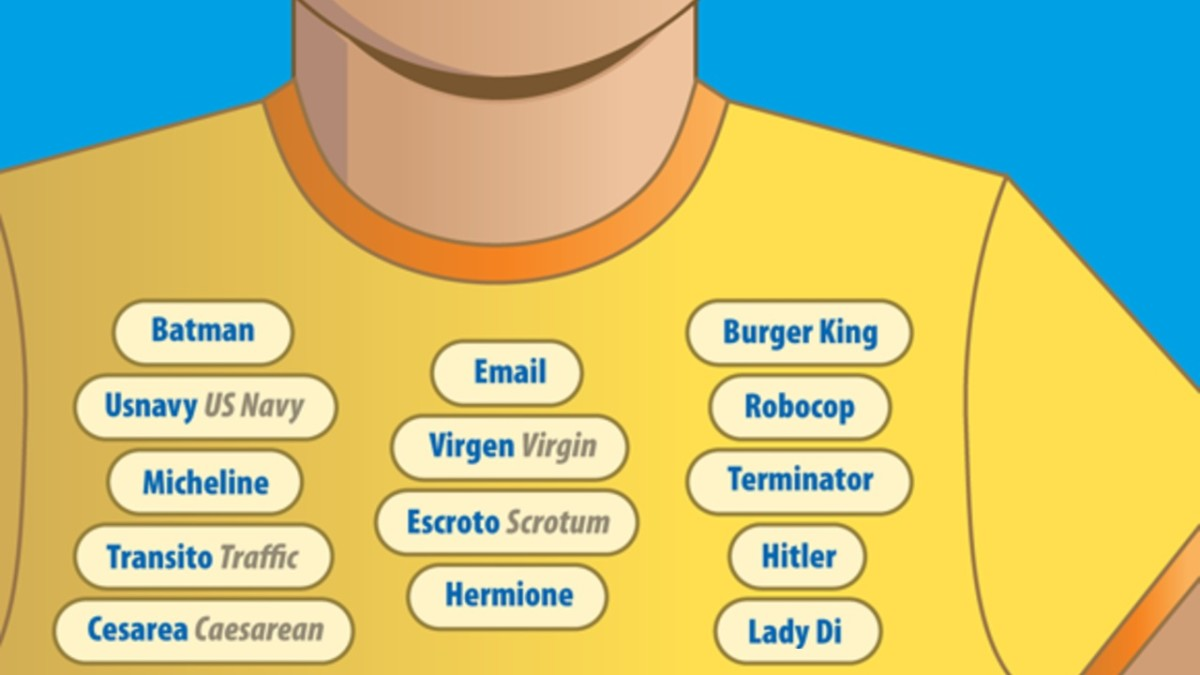 All of these names are banned somewhere in the world.