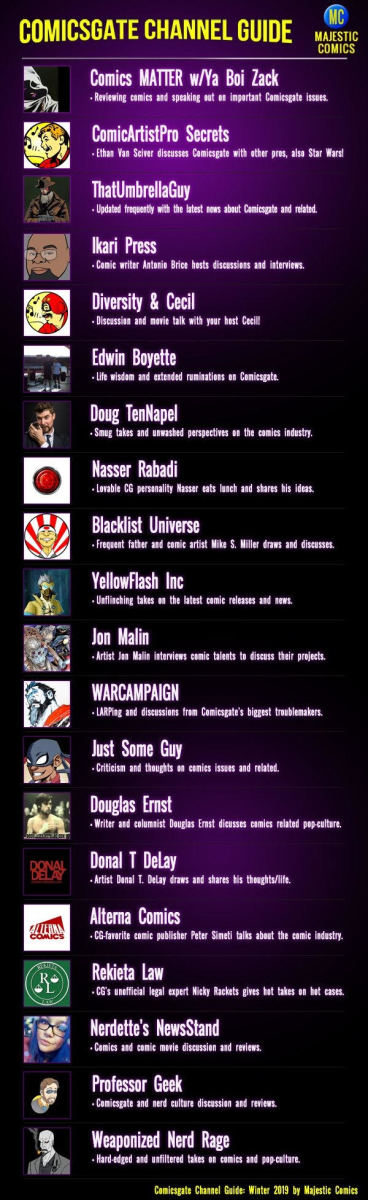 "Comicsgate's list of shame. AKA their ""leadership."""