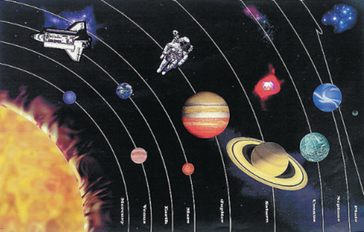 Oriental Trading Company's DIY Giant Planet Sticker Scene