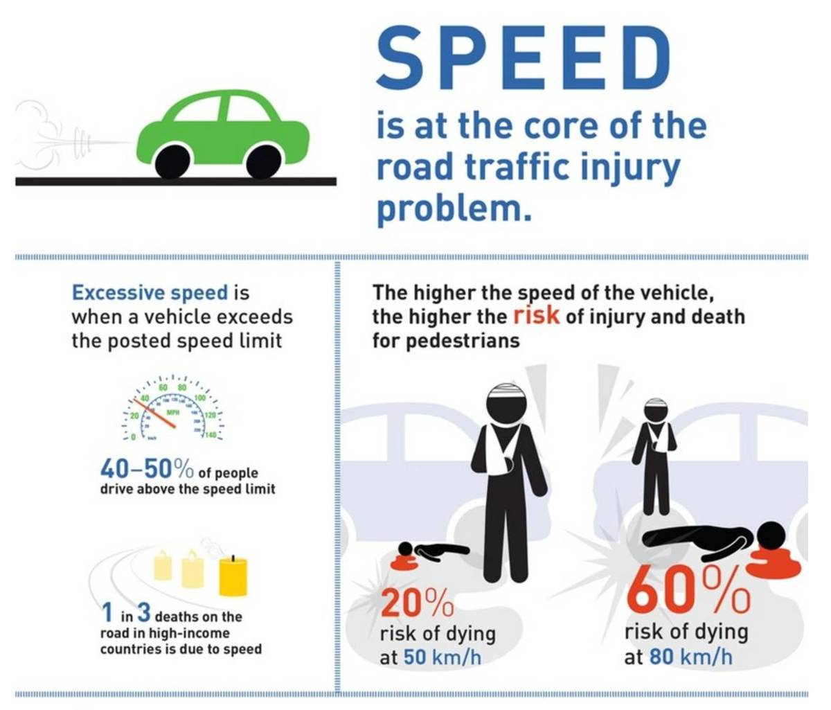 riding-and-road-safety
