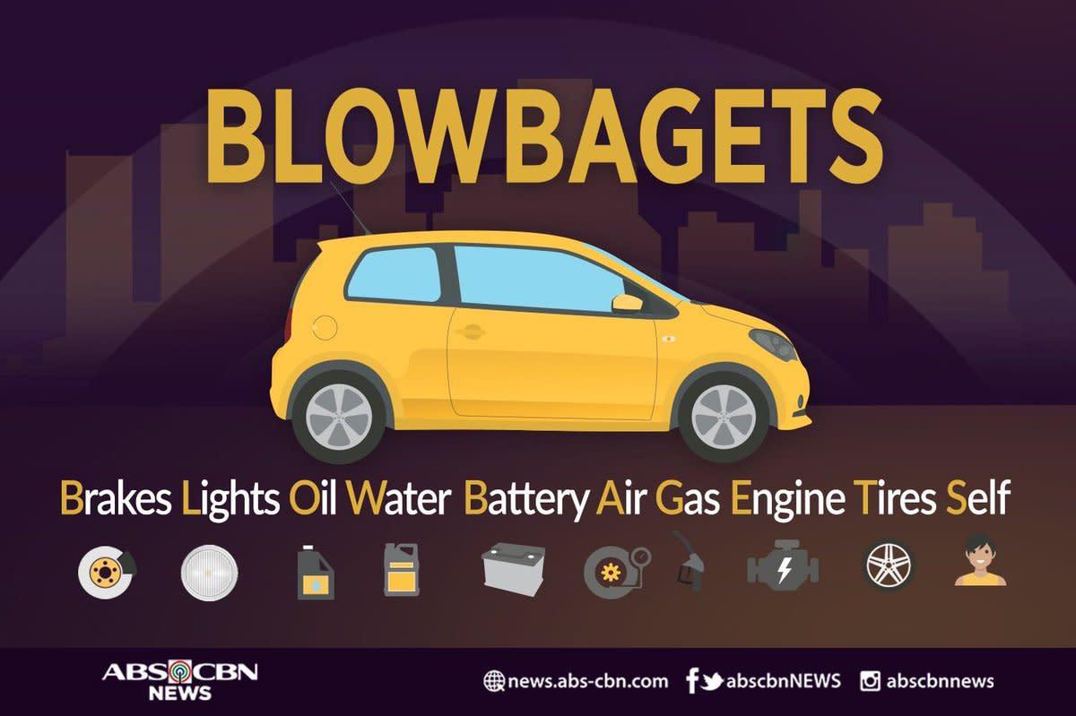 BLOWBAGETS: Automobile Maintenance Checklist