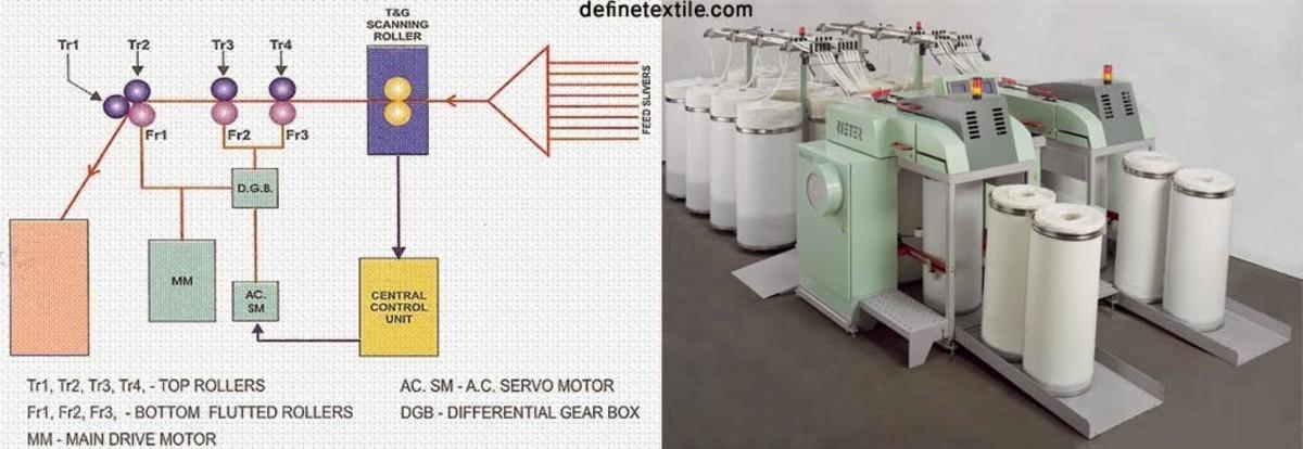 jute-fibers-properties-manufacturing-process-and-good-washing-of-jute