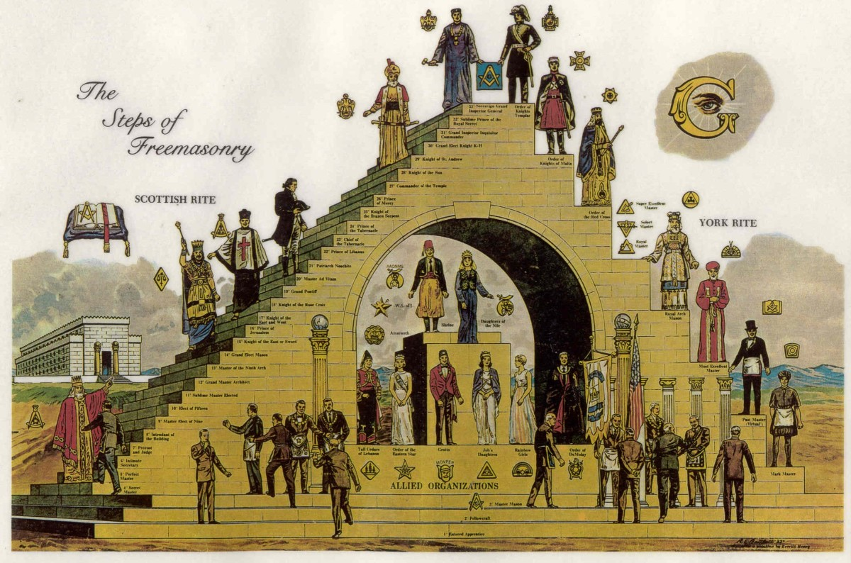 The Many Levels of Freemasonry