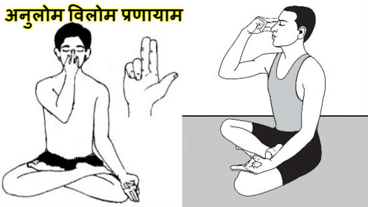 Kumbhaka (Breath Retention)