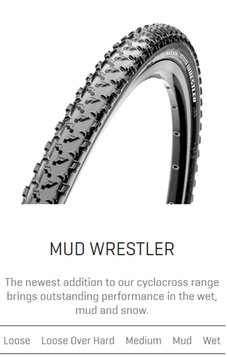 Maxxis Tires own interpretation of where the mud wrestler should perform
