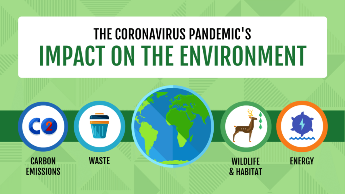 you-know-there-are-positives-to-the-coronavirus-pandemic