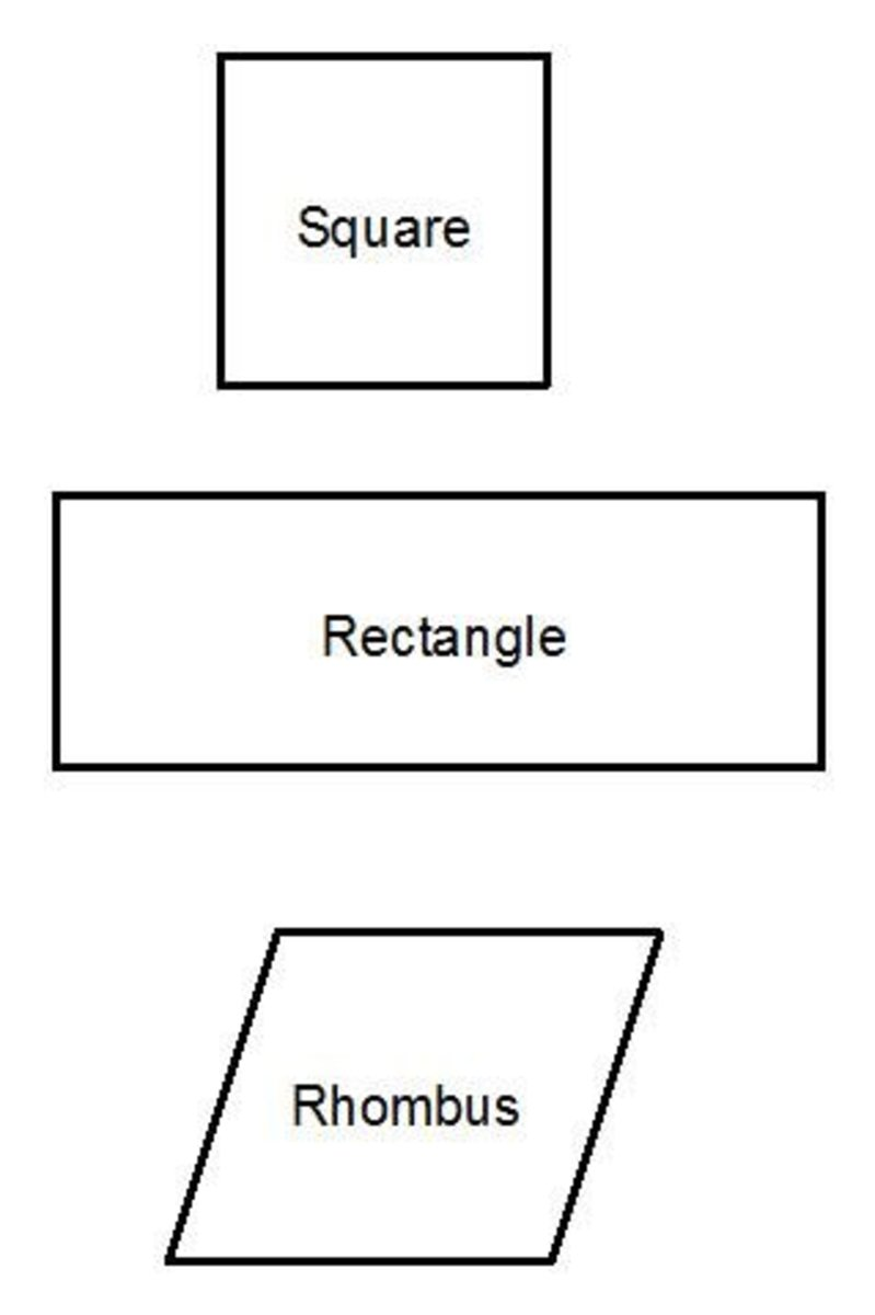 Properties of Quadrilaterals - square, rectangle, rhombus, parallelogram, kite, trapezoid